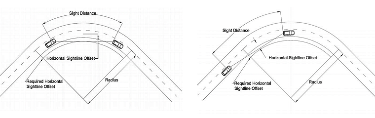 sight distance horizontal sightline offsets